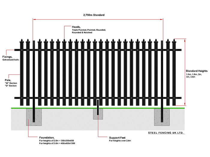 Standard Palisade Fencing: Construction