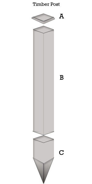 Timber Post Specification